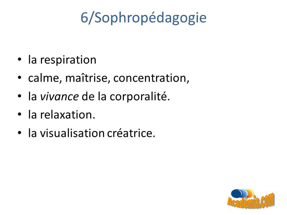 6/Sophropédagogie Académia.com la respiration