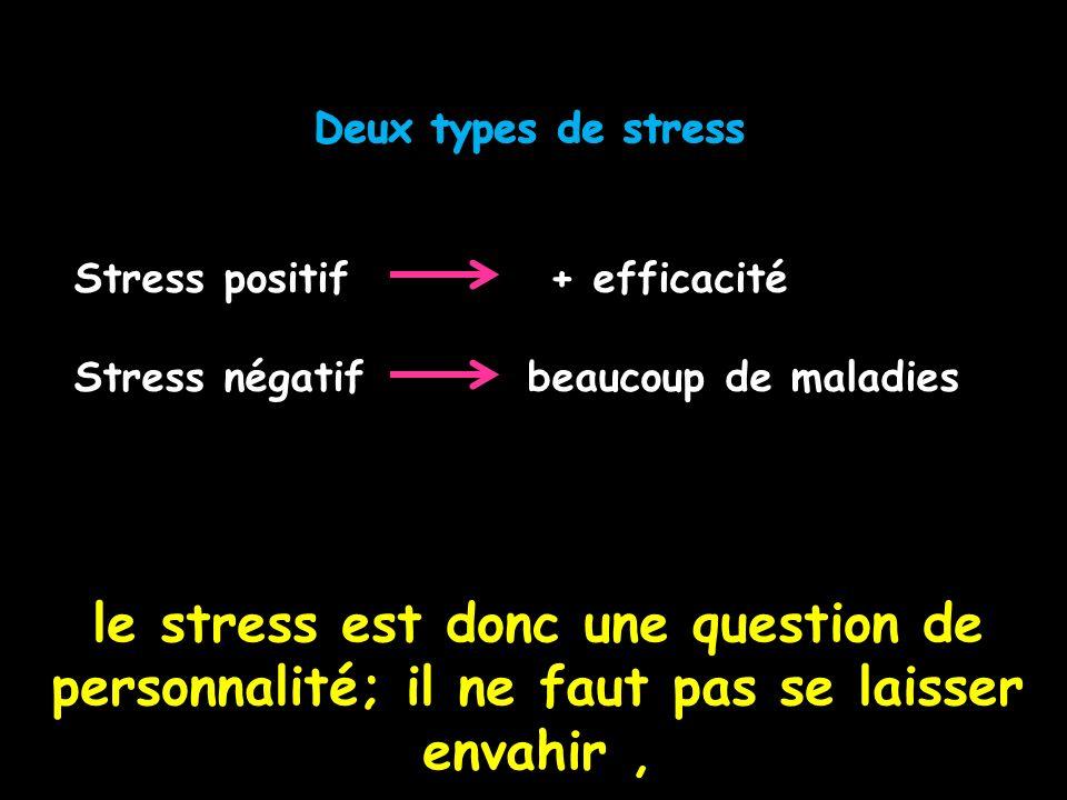 Deux types de stress Stress positif + efficacité. Stress négatif beaucoup de maladies.
