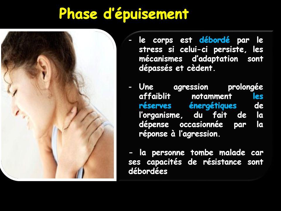 Phase d'épuisement le corps est débordé par le stress si celui-ci persiste, les mécanismes d'adaptation sont dépassés et cèdent.