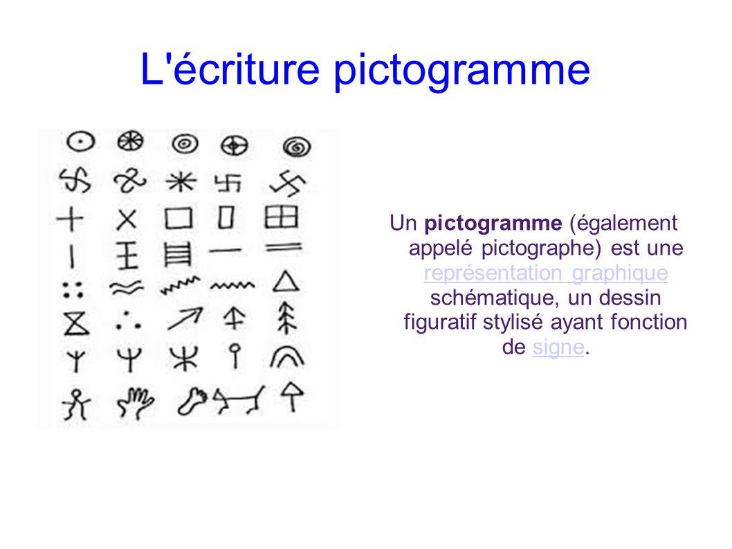 L écriture pictogramme