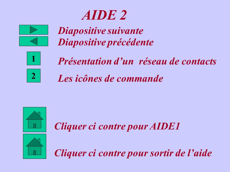 AIDE 2 Diapositive suivante Diapositive précédente