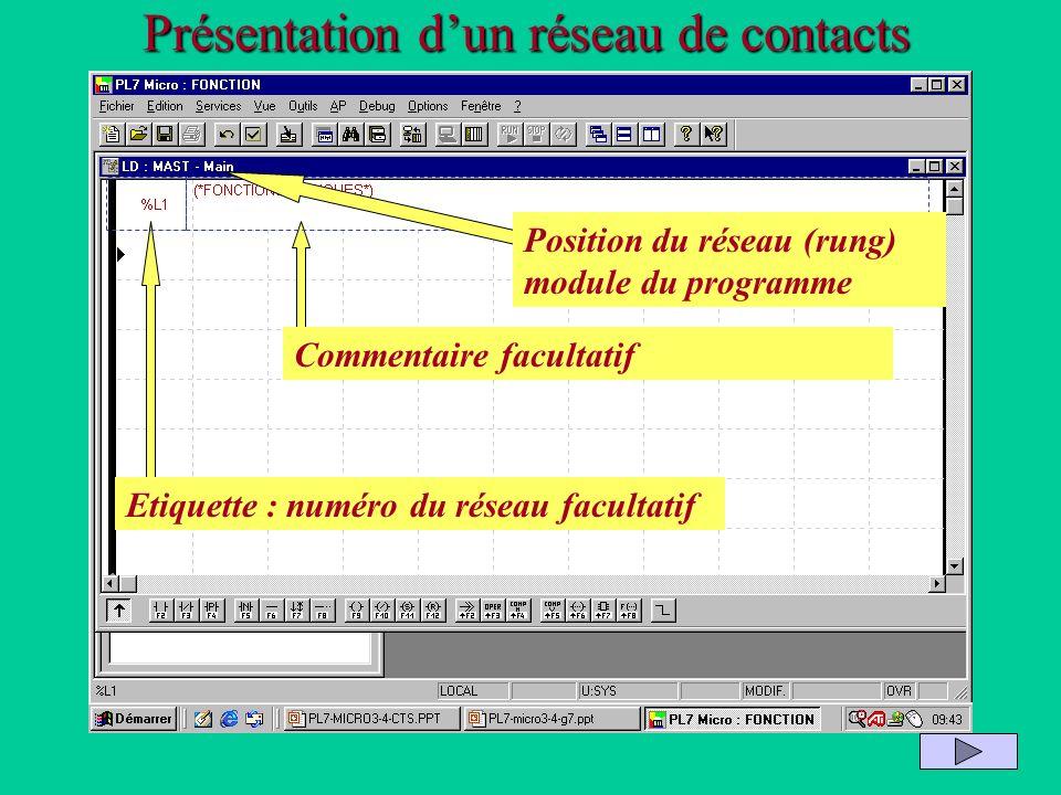 Présentation d'un réseau de contacts