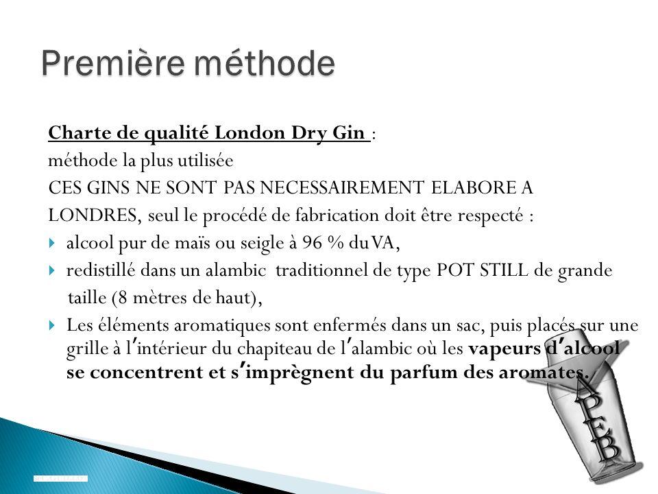 Première méthode Charte de qualité London Dry Gin :
