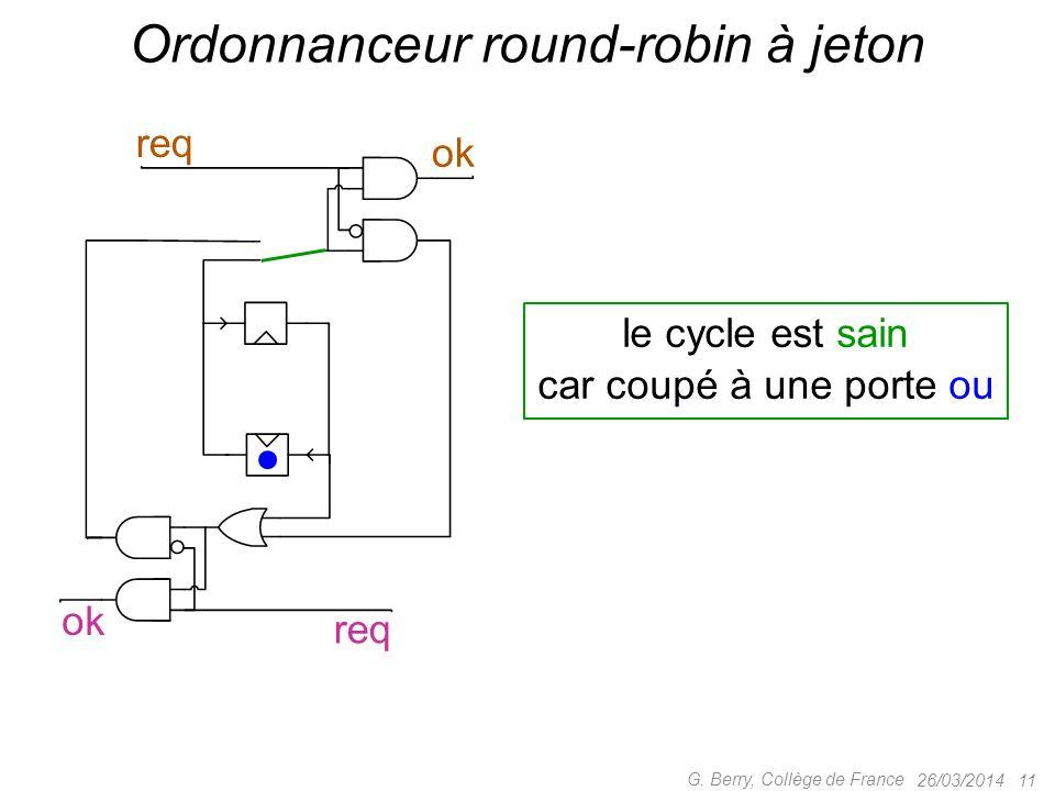 Ordonnanceur round-robin à jeton