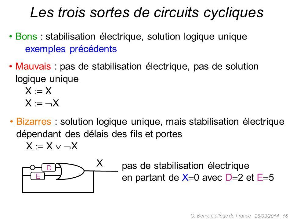 Les trois sortes de circuits cycliques