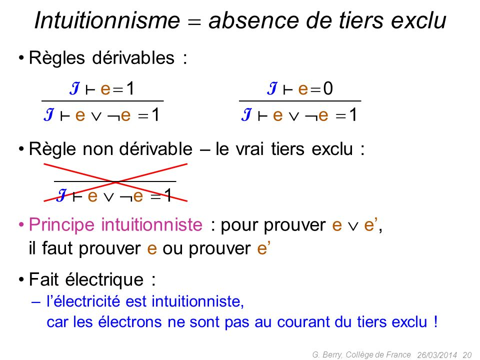 Intuitionnisme  absence de tiers exclu