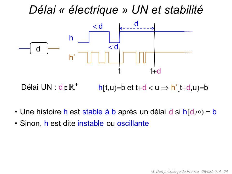 Délai « électrique » UN et stabilité