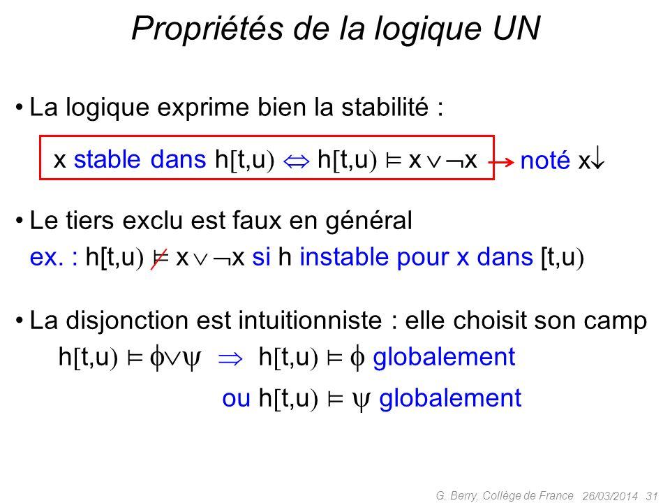Propriétés de la logique UN