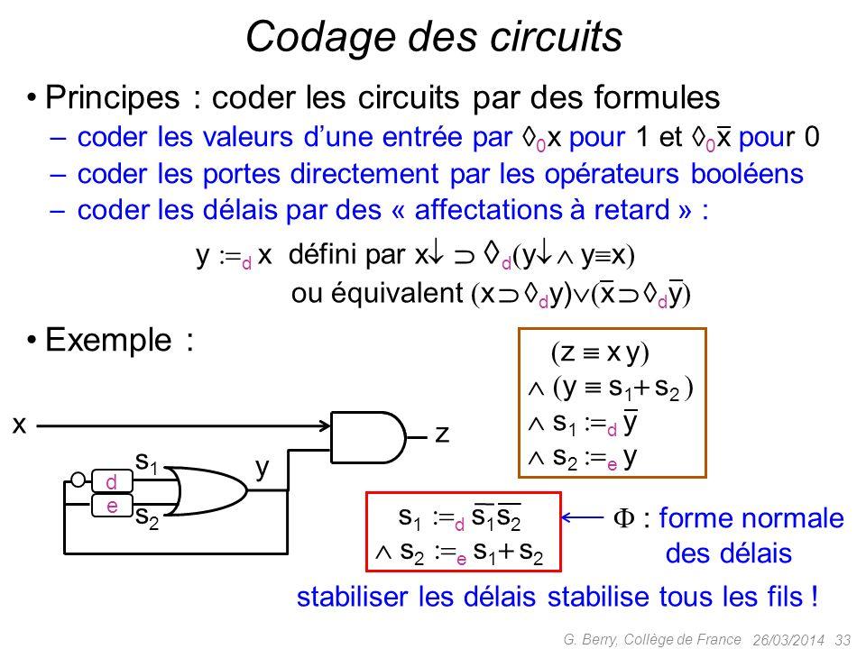 Codage des circuits Principes : coder les circuits par des formules