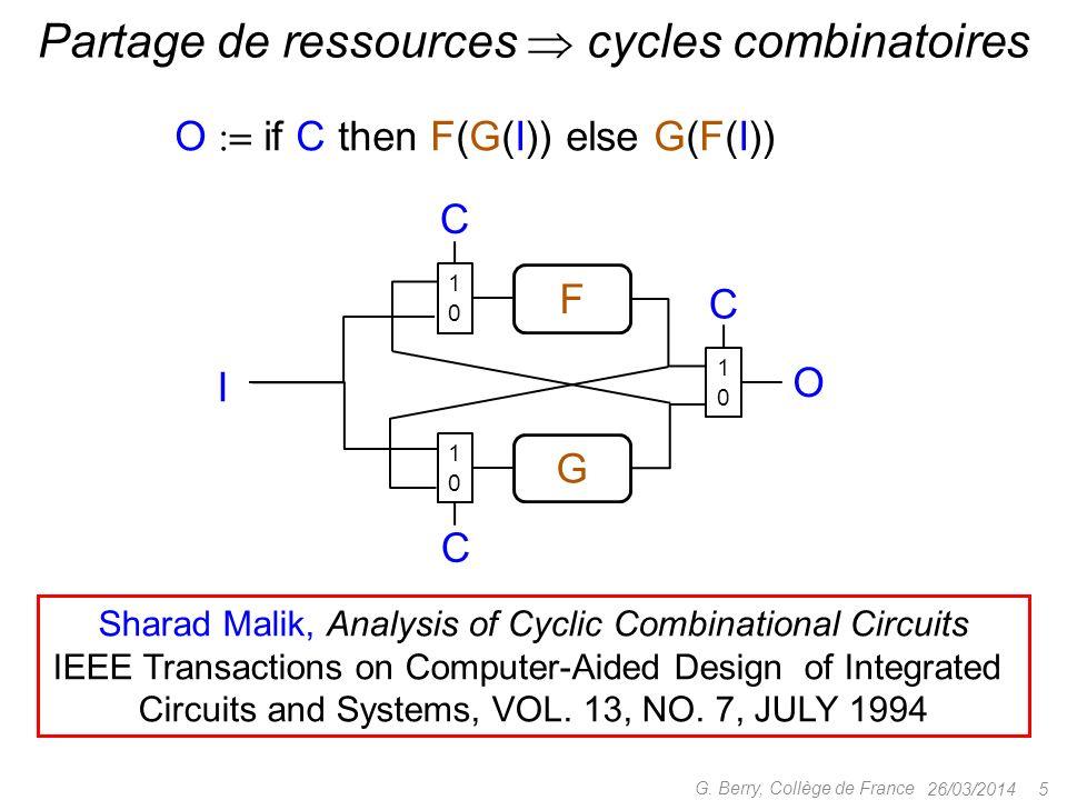 Partage de ressources  cycles combinatoires