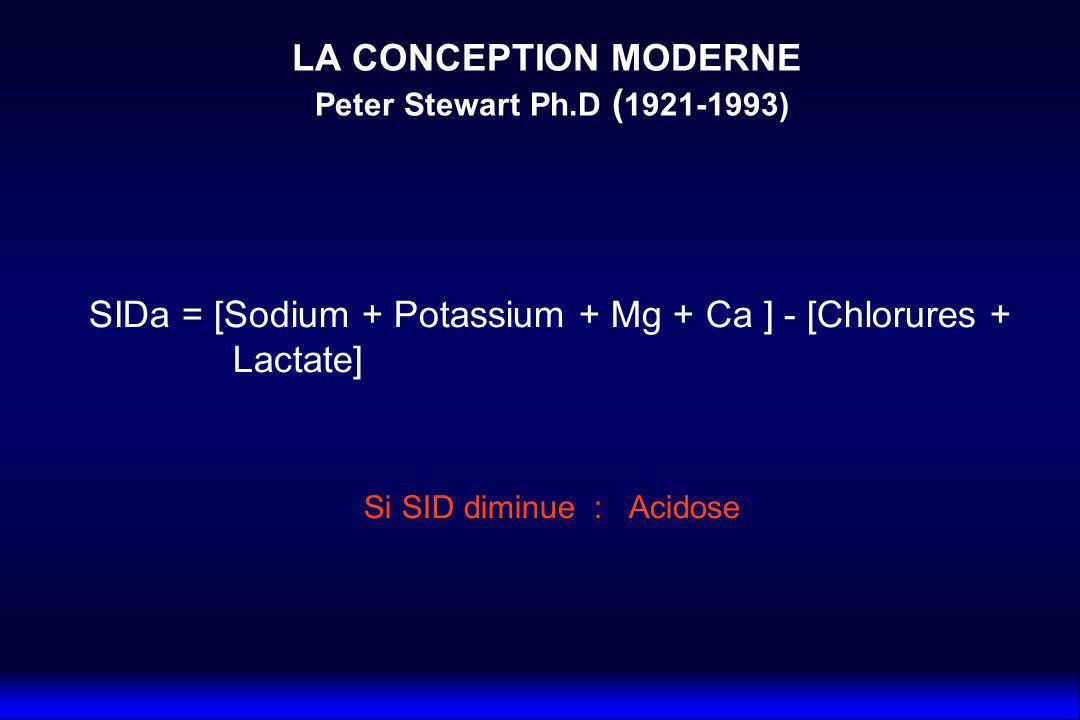 LA CONCEPTION MODERNE Peter Stewart Ph.D (1921-1993)