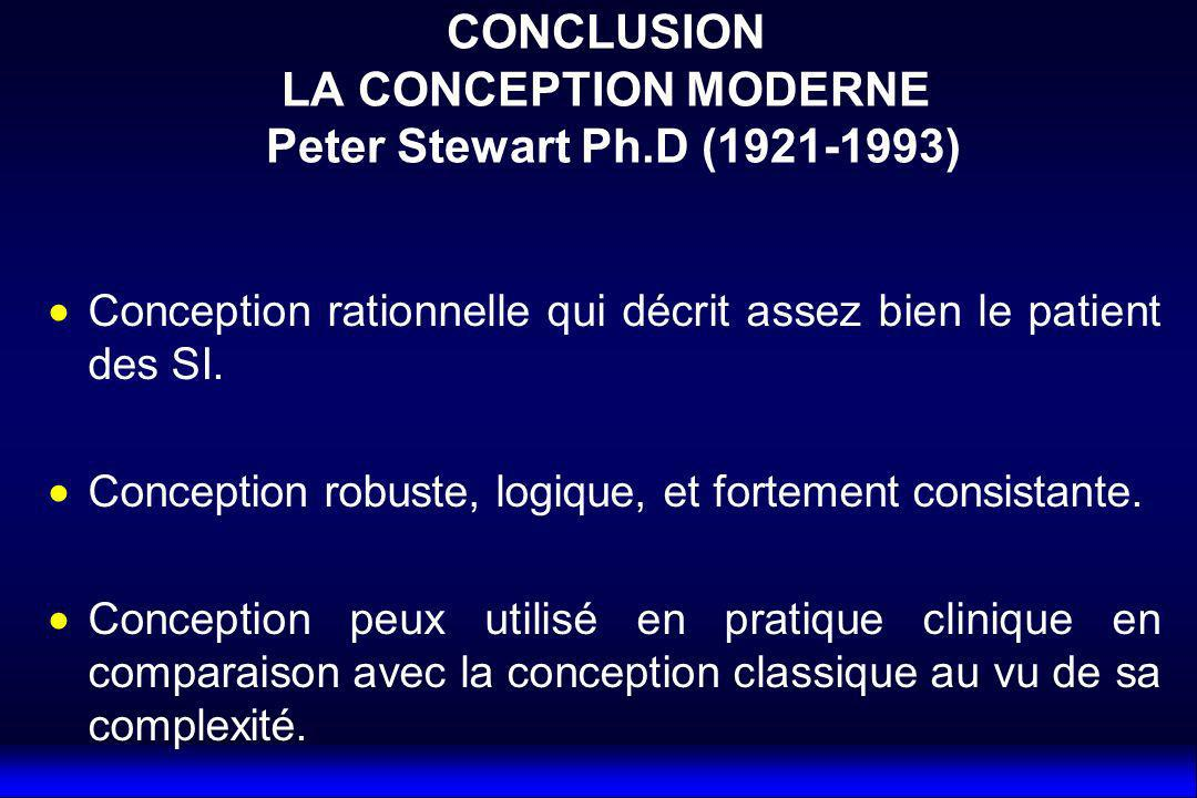 CONCLUSION LA CONCEPTION MODERNE Peter Stewart Ph.D (1921-1993)