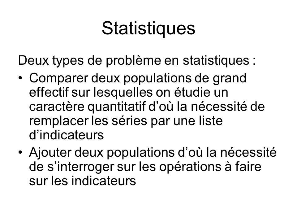 Statistiques Deux types de problème en statistiques :