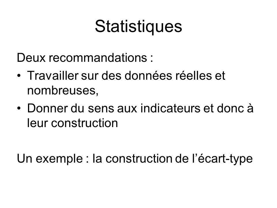 Statistiques Deux recommandations :