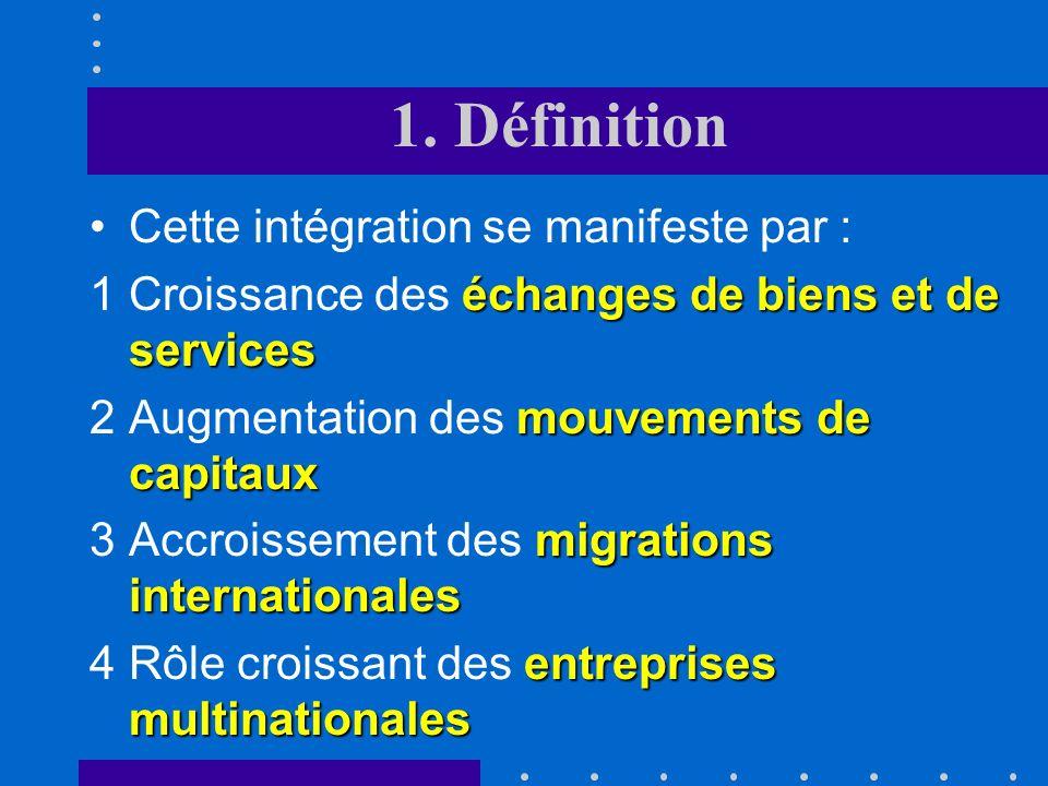 1. Définition Cette intégration se manifeste par :