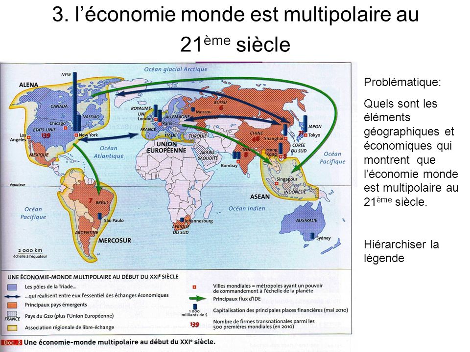 3. l'économie monde est multipolaire au 21ème siècle