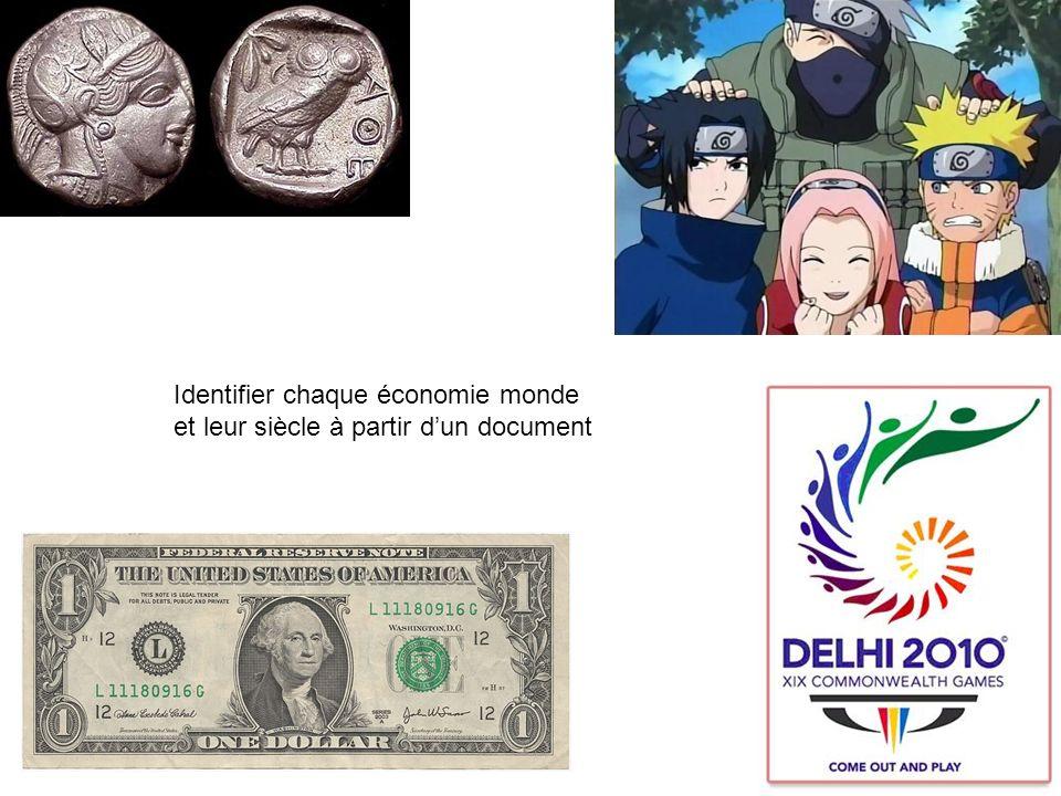Identifier chaque économie monde