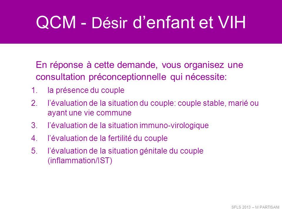 QCM - Désir d'enfant et VIH