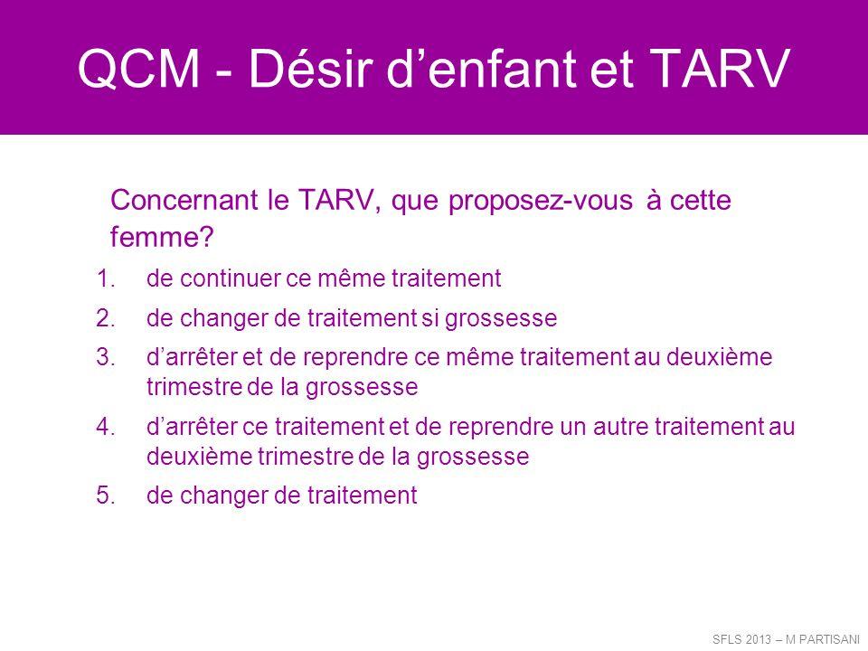 QCM - Désir d'enfant et TARV