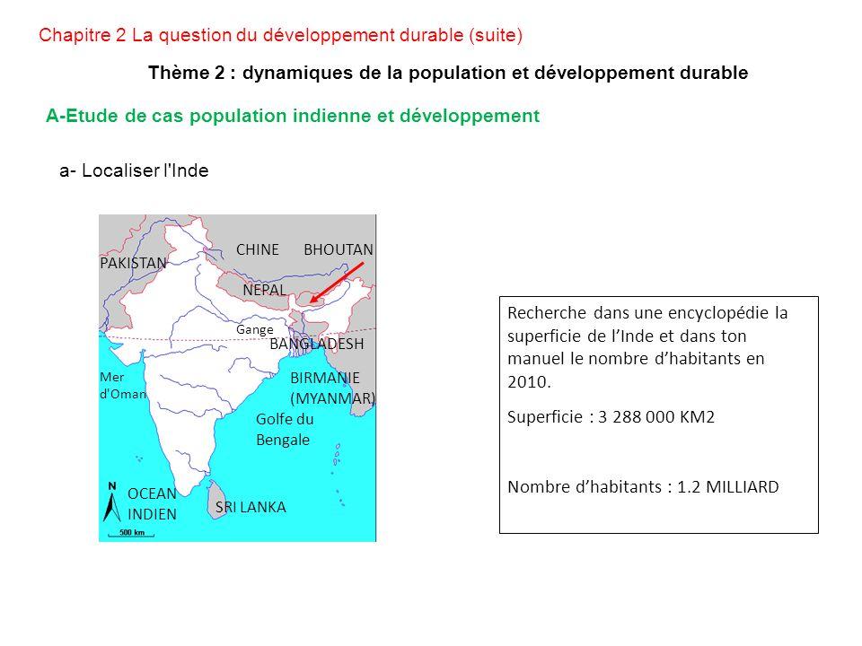 Thème 2 : dynamiques de la population et développement durable