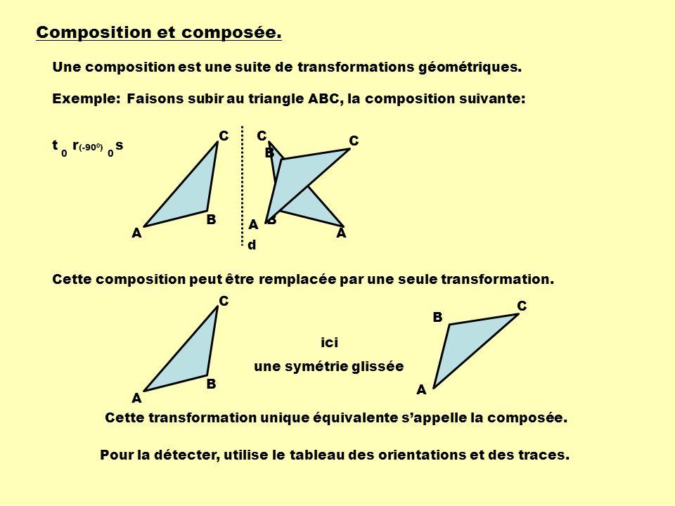 Composition et composée.