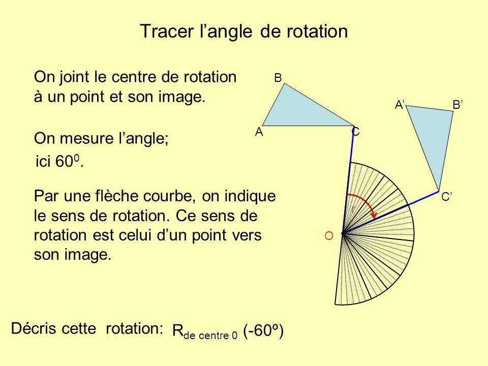 Tracer l'angle de rotation