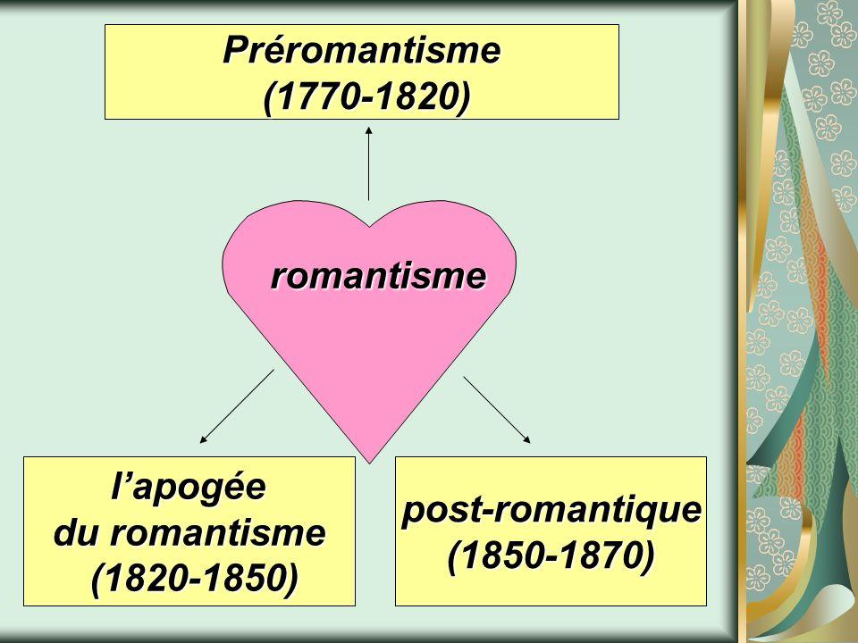 Préromantisme (1770-1820) romantisme post-romantique du romantisme