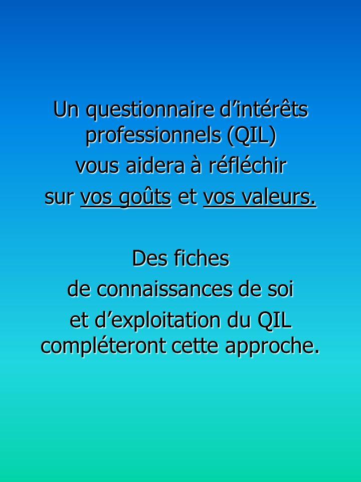 Un questionnaire d'intérêts professionnels (QIL)