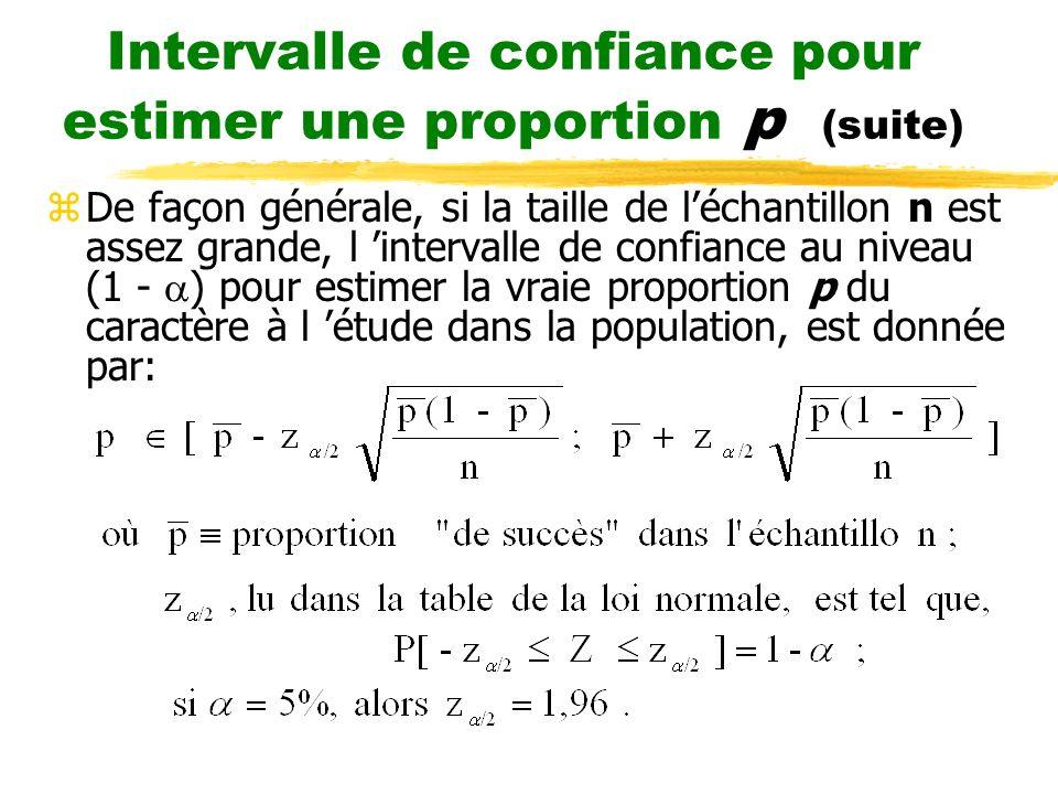 Intervalle de confiance pour estimer une proportion p (suite)