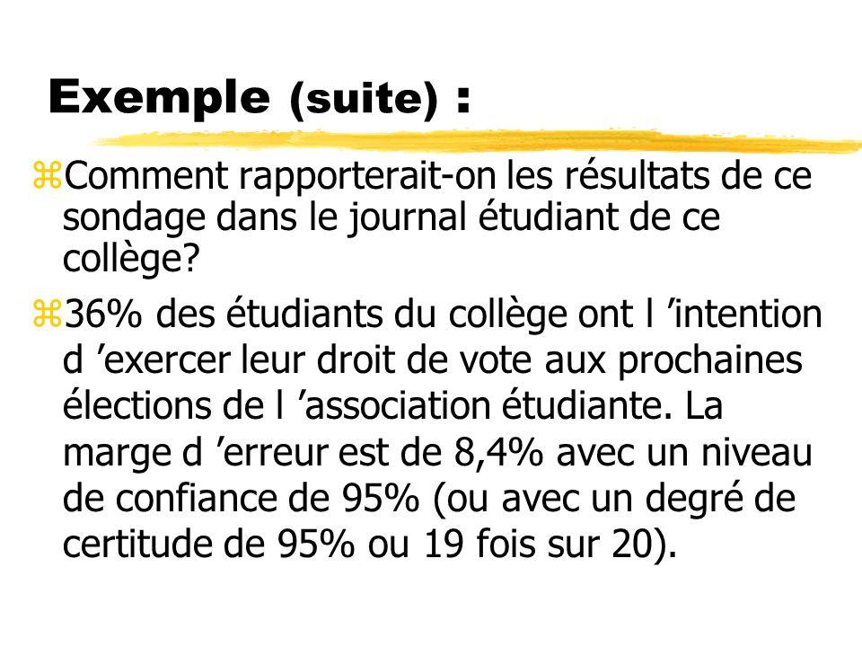 Exemple (suite) : Comment rapporterait-on les résultats de ce sondage dans le journal étudiant de ce collège