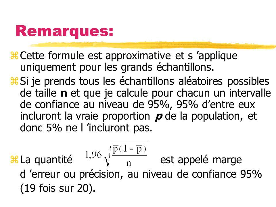 Remarques: Cette formule est approximative et s 'applique uniquement pour les grands échantillons.