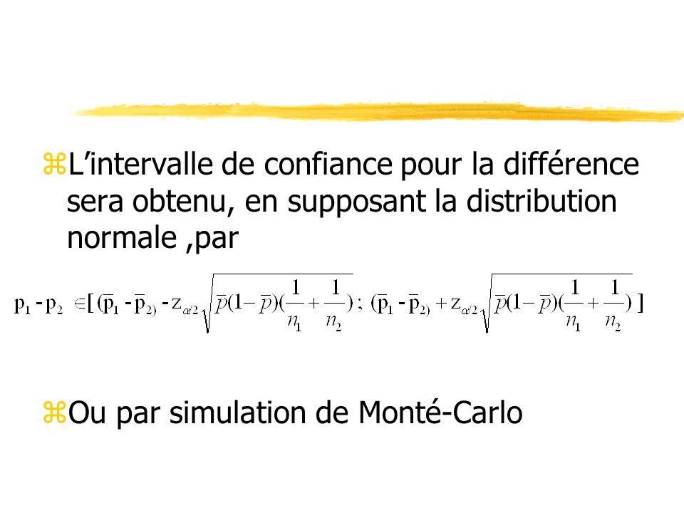 L'intervalle de confiance pour la différence sera obtenu, en supposant la distribution normale ,par