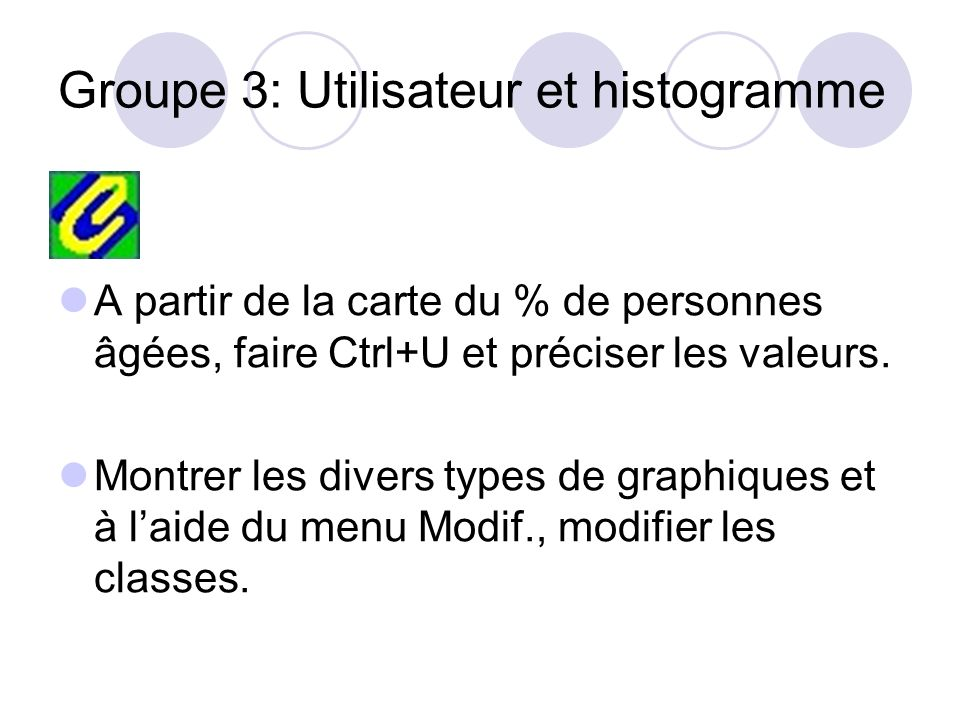 Groupe 3: Utilisateur et histogramme