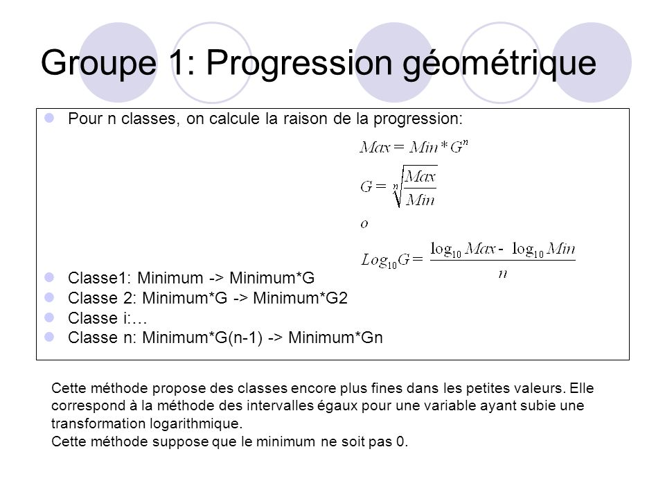 Groupe 1: Progression géométrique