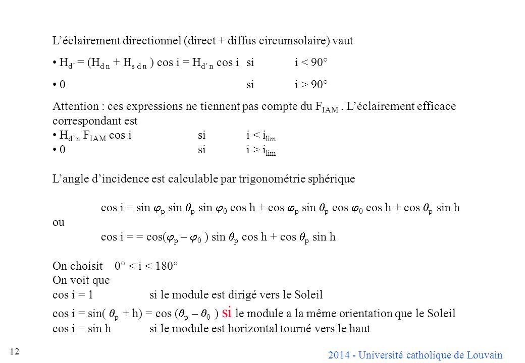 L'éclairement directionnel (direct + diffus circumsolaire) vaut