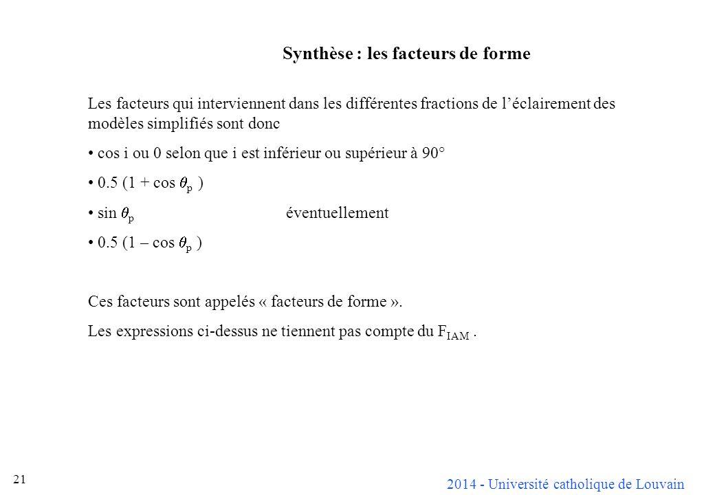Synthèse : les facteurs de forme