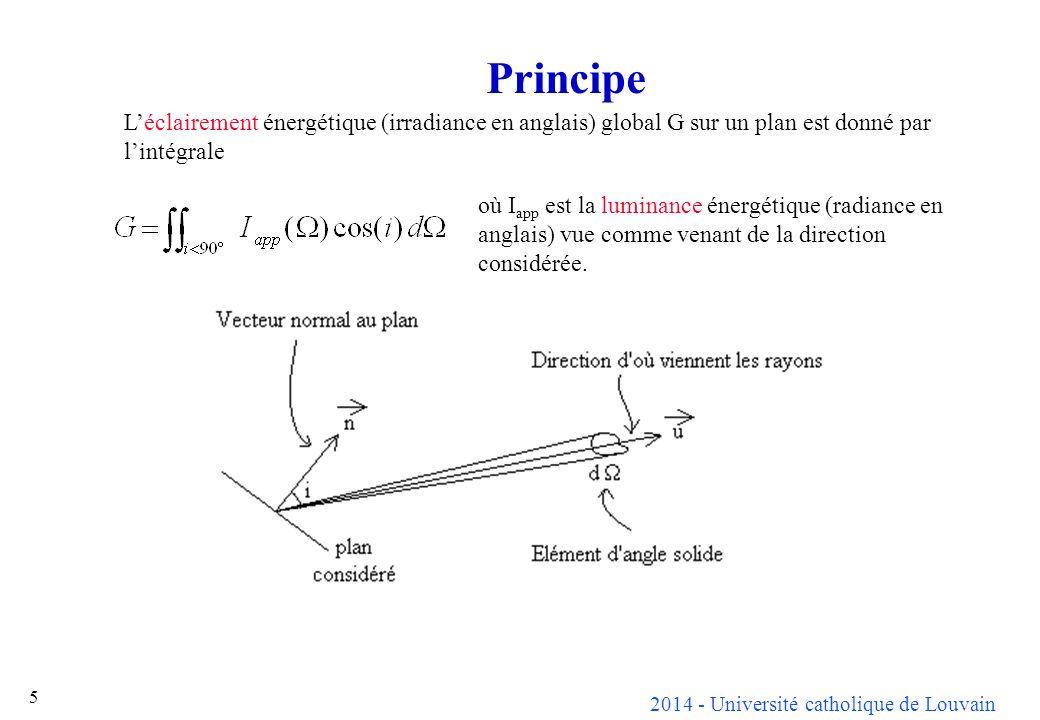 Principe L'éclairement énergétique (irradiance en anglais) global G sur un plan est donné par l'intégrale.
