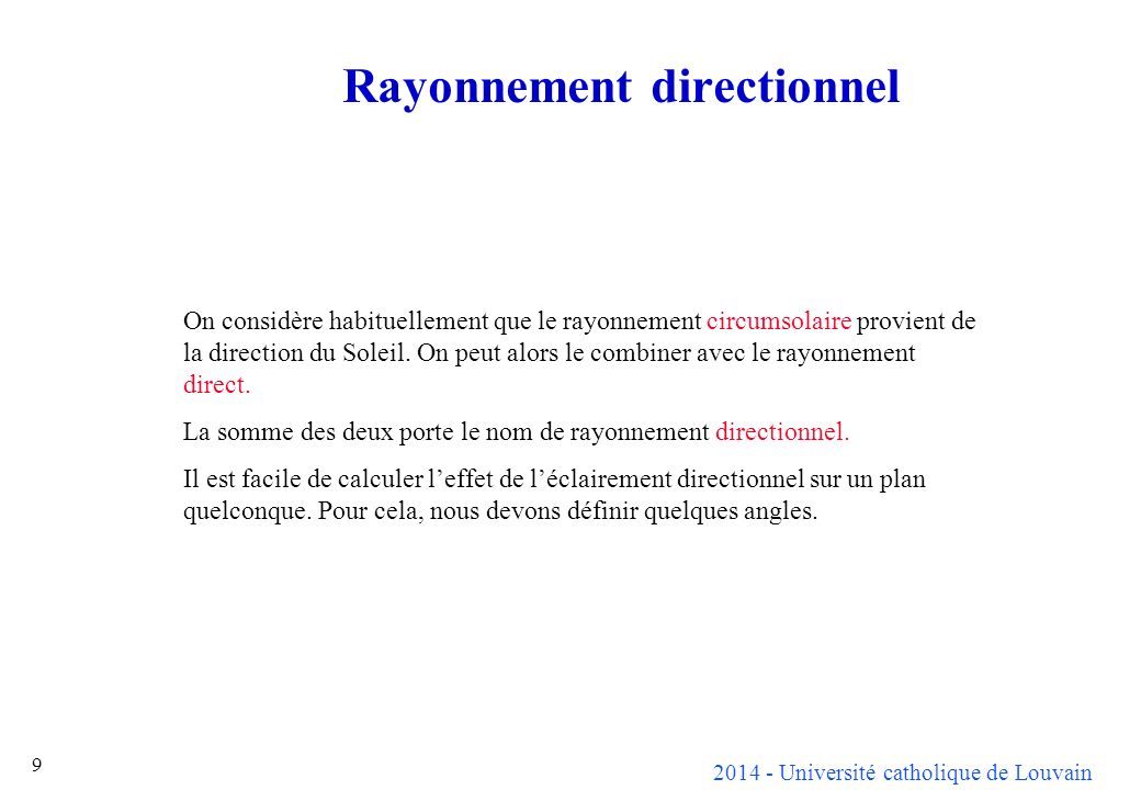 Rayonnement directionnel
