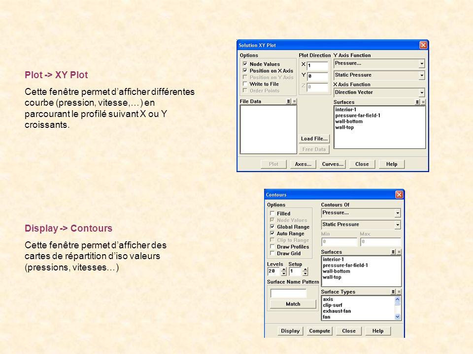 Plot -> XY Plot Cette fenêtre permet d'afficher différentes courbe (pression, vitesse,…) en parcourant le profilé suivant X ou Y croissants.