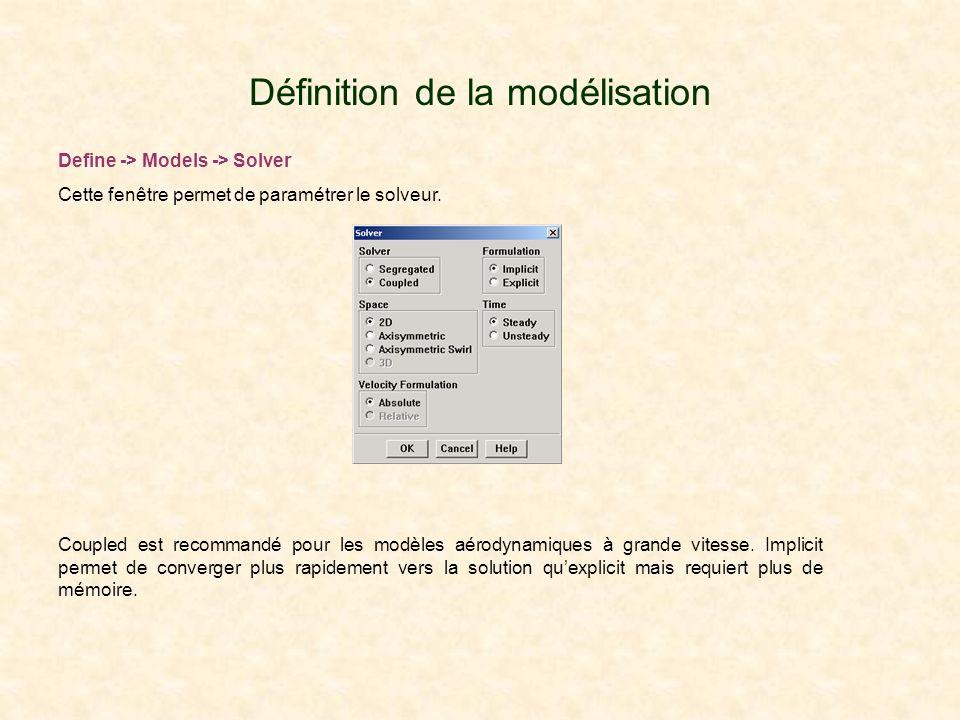 Définition de la modélisation