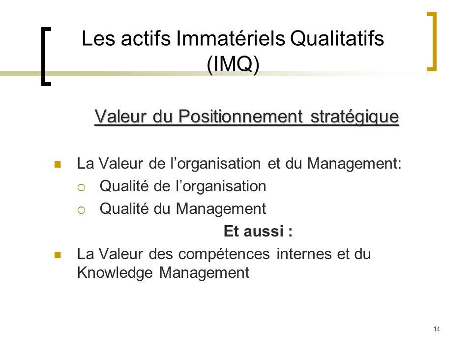 Les actifs Immatériels Qualitatifs (IMQ)