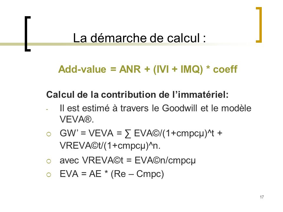 Add-value = ANR + (IVI + IMQ) * coeff