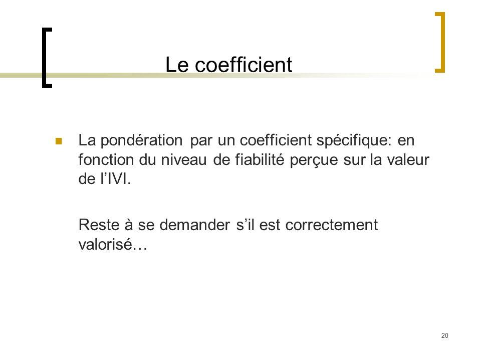Le coefficient La pondération par un coefficient spécifique: en fonction du niveau de fiabilité perçue sur la valeur de l'IVI.