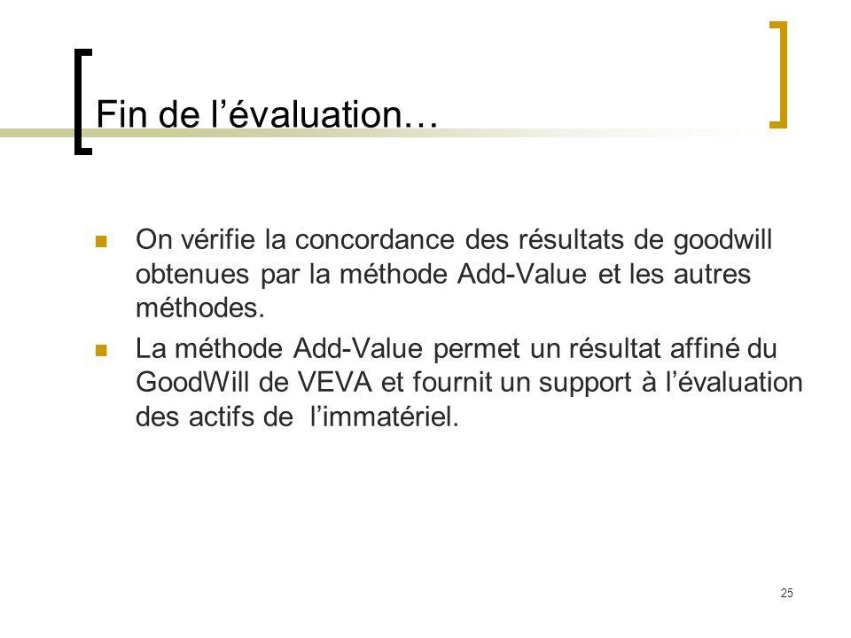 Fin de l'évaluation… On vérifie la concordance des résultats de goodwill obtenues par la méthode Add-Value et les autres méthodes.