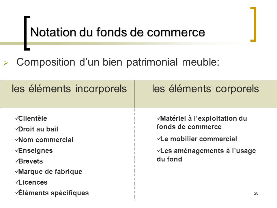Notation du fonds de commerce