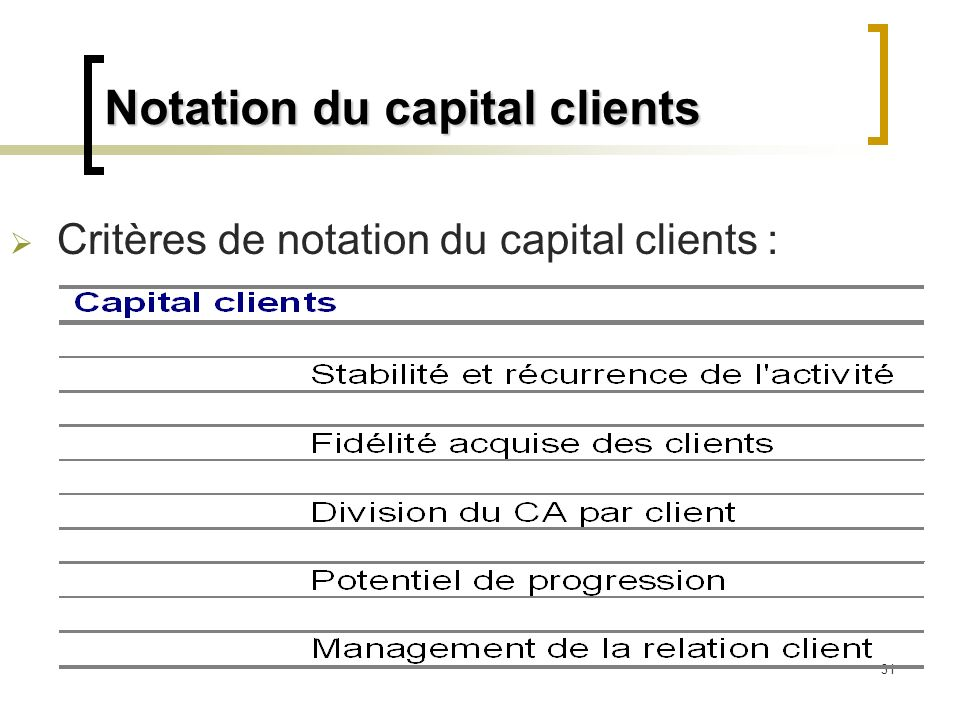 Notation du capital clients
