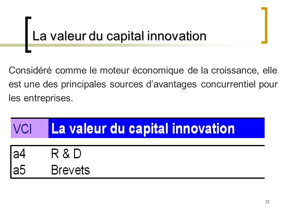 La valeur du capital innovation