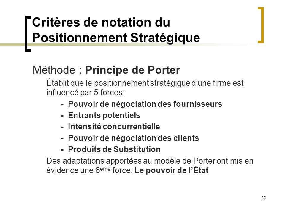 Critères de notation du Positionnement Stratégique