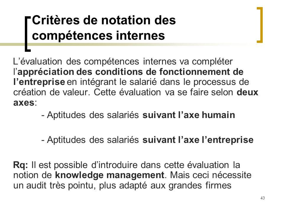 Critères de notation des compétences internes