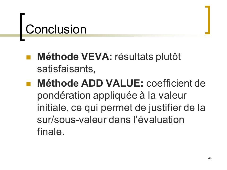Conclusion Méthode VEVA: résultats plutôt satisfaisants,